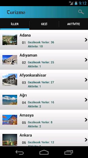 Turizmo Turizm ve Gezi Rehberi