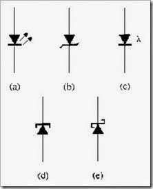 MCQs in Special-Purpose Diodes Fig. 02