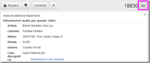 YouTube Informazioni audio per questo video