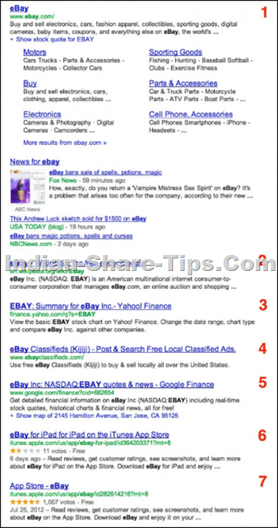 Google 7 results on search engine page
