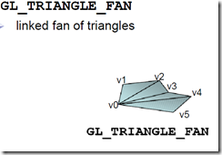 GLFW (OpenGL Framework) tutorial 2: Drawing Basic Shapes
