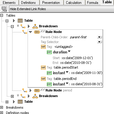 XBRL Table Linkbase editor