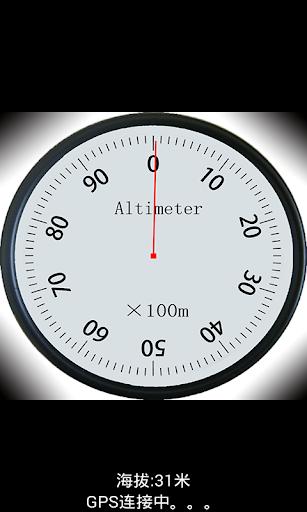 GPS高度仪