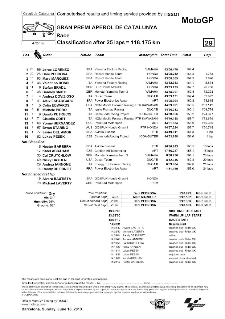 motogp_classification__57_.jpg