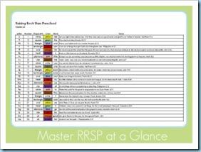 RRSP Master Spreadsheet 1