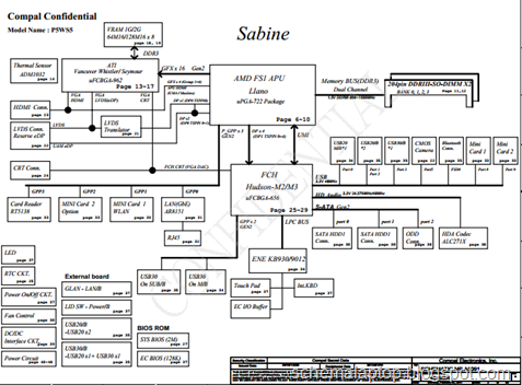 Laptop Schematic Diagram. Laptop Wiring Diagram, Cell Phone ... on