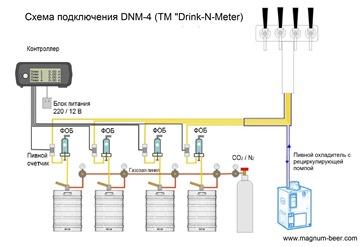Схема подкл. DNM-4