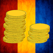 Salary in Romania