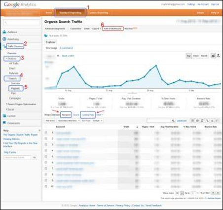 Organic-Search-Traffic-Google-Analytics-Measure-SEO-Easy-Report