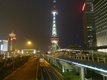 Obiective turistice Shanghai: Perla Orientului