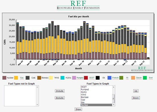 REF Monthly electricity graphs