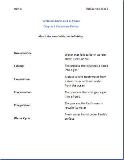 Homeschooling Hearts Minds Free Water Cycle Craft And