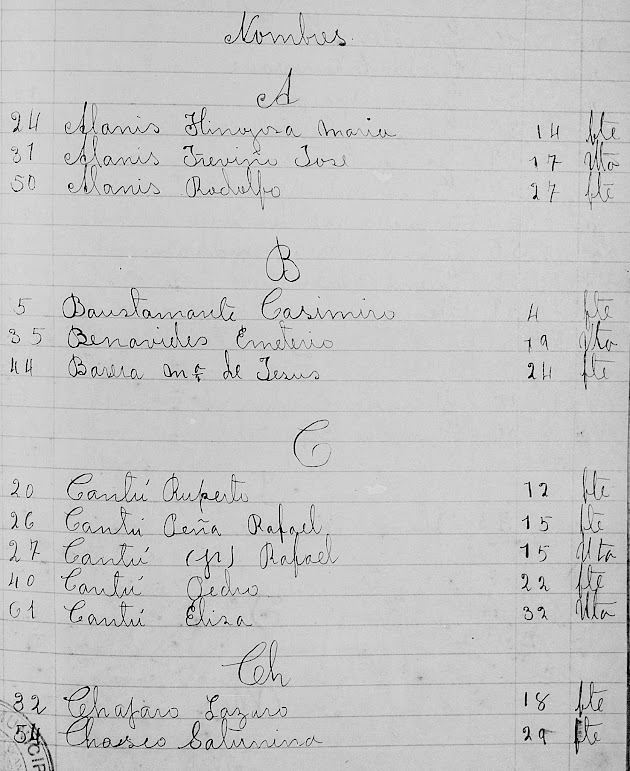 1922 Death Index of Doctor Coss pg303-mod1.jpg