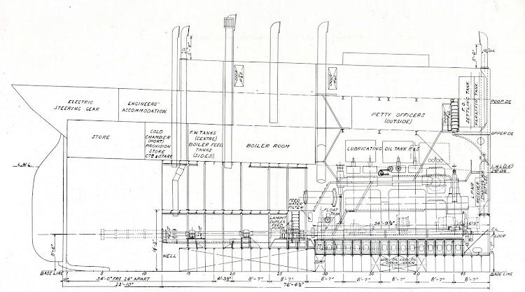 Fig.3. Elevation og the Engine-room, CONDE DE CHURRUCA. De la revista THE SHIPBUILDER. Año 1921.jpg