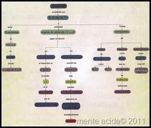 Grupo 3a de la tabla peridoca mente acida image urtaz Images