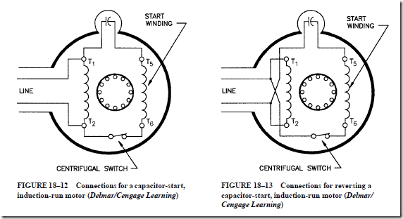 Single-Phase Motors : Capacitor-start, induction-run motor