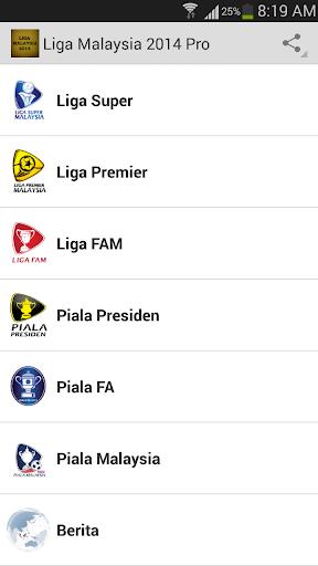 Liga Malaysia 2014 Pro