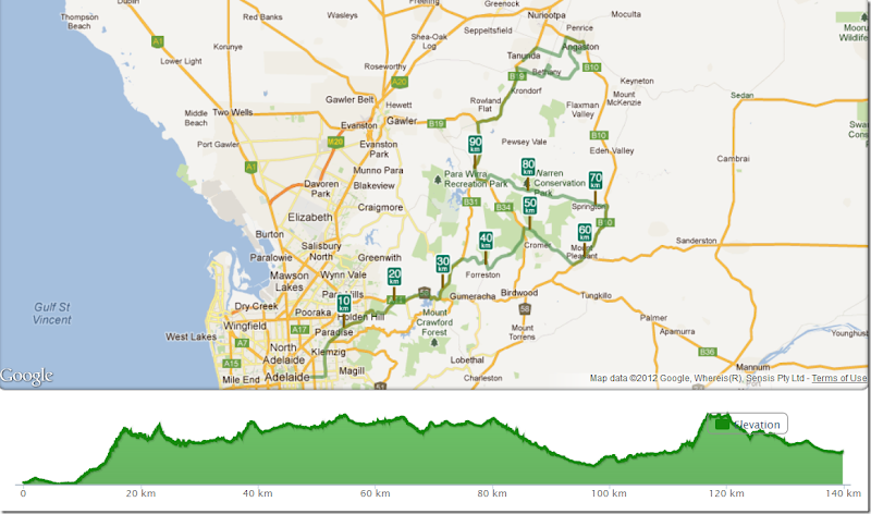 Route map of ride