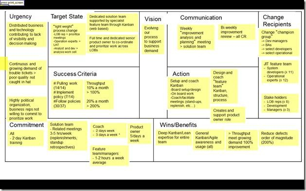 Lean transformation realizing a minimum viable change for Minimum viable product template