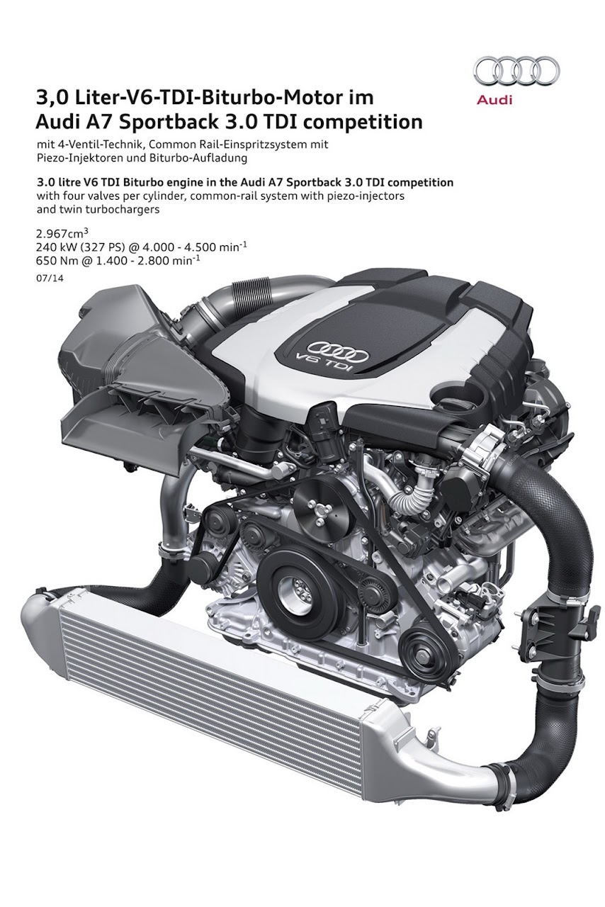 Audi Celebrates 25th Years Of Tdi Technology With A7