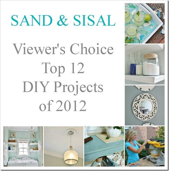 Top Posts 2012