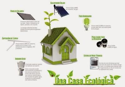 Casa sostenible. Algunas cosas que puedes hacer para que tu casa sea más ecológica