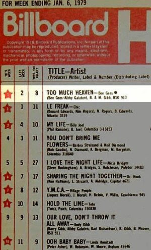 Billboard - 1979-01-06 - Highlighted