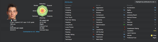 Mattia De Sciglio - Starting attributes