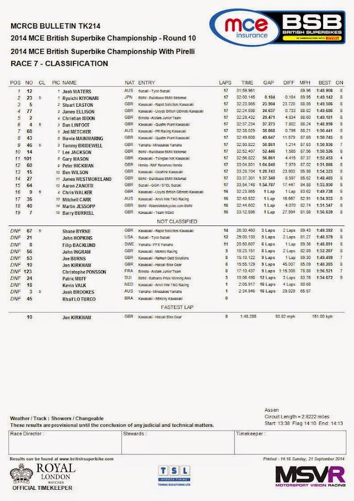 bsb-2014-assen-race1.jpg