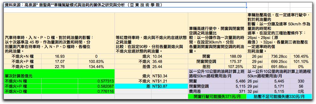 Google Chromemap012.png