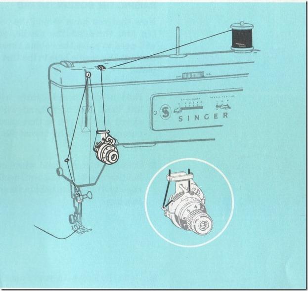 Gráfico cómo enhebrar máquina de coser Singer mod. 457