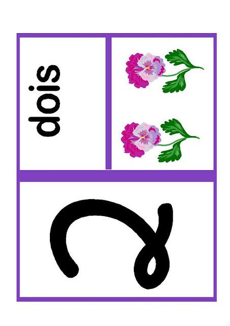Cartazes De Numerais Para Imprimir