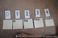 Counting Numbers 0 to 9