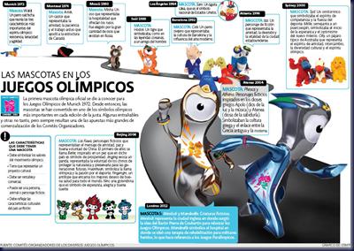 infografia mascotas juegos olimpicos