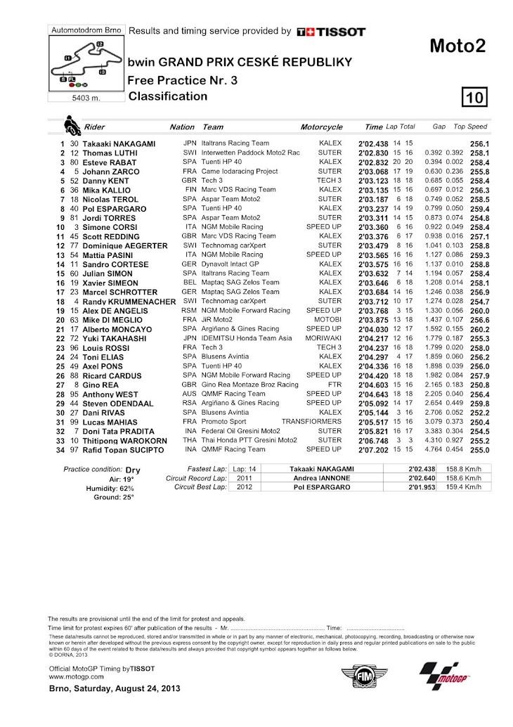 moto2_fp3_classification.jpg