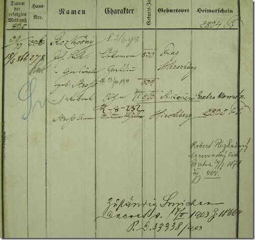 Konskripce (1850 - 1914) - pobytové přihlášky pražského policejního ředitelství  1865 Rozkošný