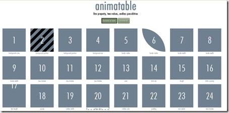 Aspecto de la web Animatable, ejemplo de uso de CSS3