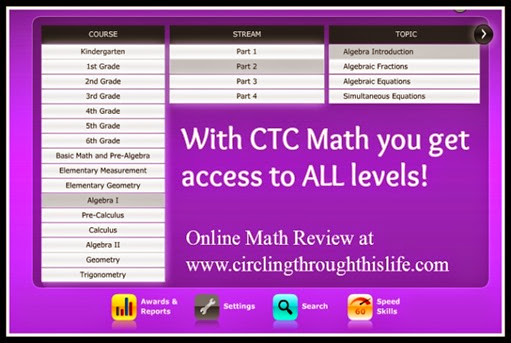 List of Courses for CTC Math Online