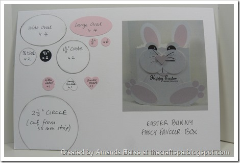 Amanda Bates, The Craft Spa, EasterBunny Fancy Favor Box Pictorial