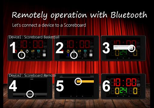 Scoreboard Remote