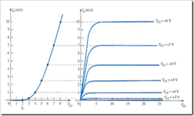 MCQs in Field Effect Transistor Devices Fig. 07