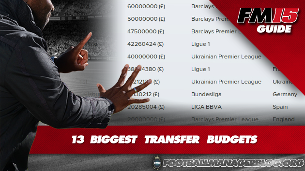 Biggest Starting Transfer Budgets Football Manager 2015 FM15