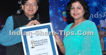 Best option tips provider in india