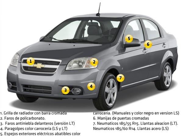 Automotores On Line Chevrolet Aveo Lt 1 6 Manual
