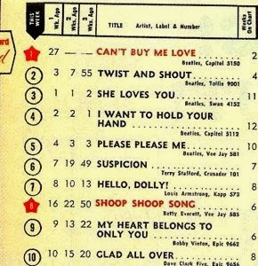 Billboard Chart - Beatles