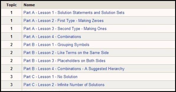 VTA Lesson List