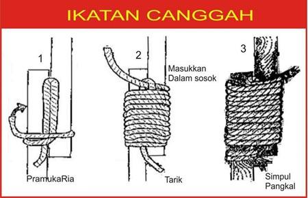 ikatan-canggah-3