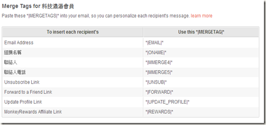 Your   MERGE   Tags   MailChimp