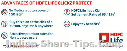 advantages of HDFClifeclick2protect