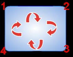 схема закругления углов